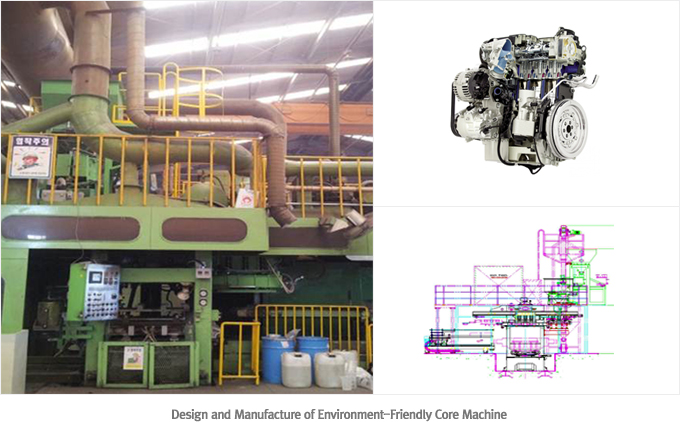Design and Manufacture of Environment-Friendly Core Machine